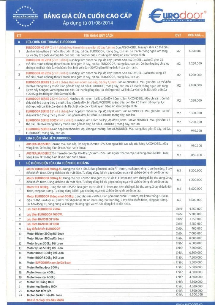 Báo giá cửa cuốn Eurodoor